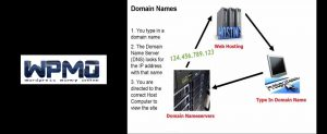 DNS-set-namesrvers