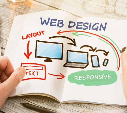 #ResponsiveWebDesign by #WPMO